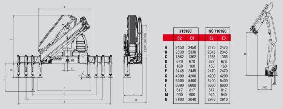 7131SC-7161SC-misure